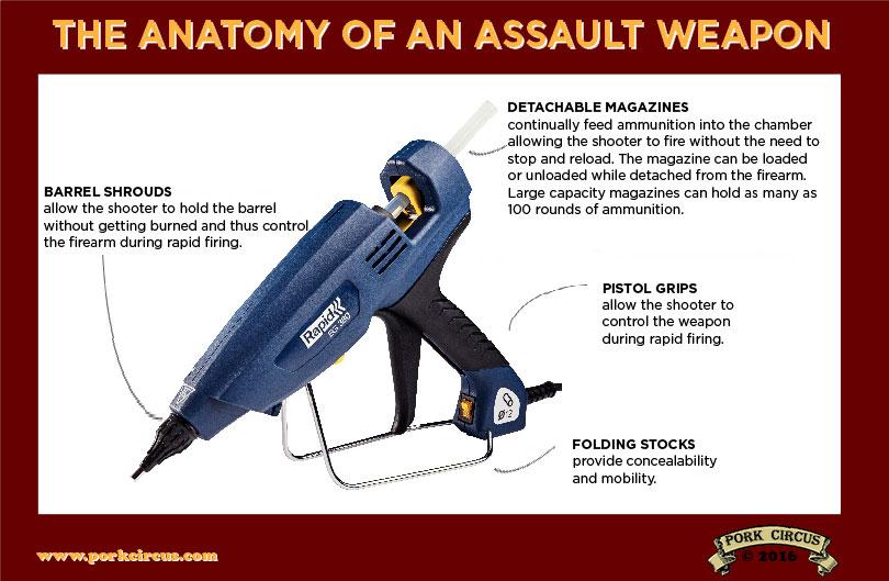 Barrel Shroud? Check! Folding Stock? Check! Detachable Magazine? Check! Pistol Grip? Check! OMG it's an assault weapon! Ban it!